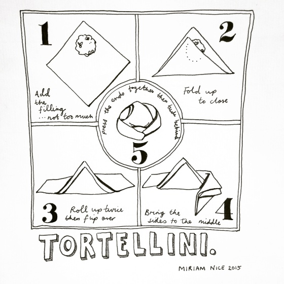 Folding tortellini